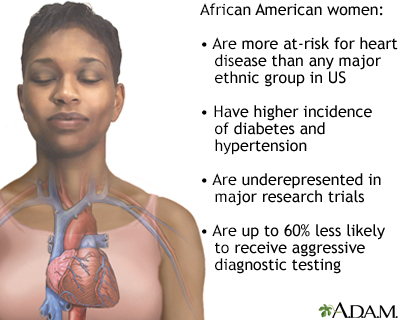 heart disease in the african american Heart disease is the leading killer for all americans, but in african americans, heart disease develops earlier and deaths from heart disease are.